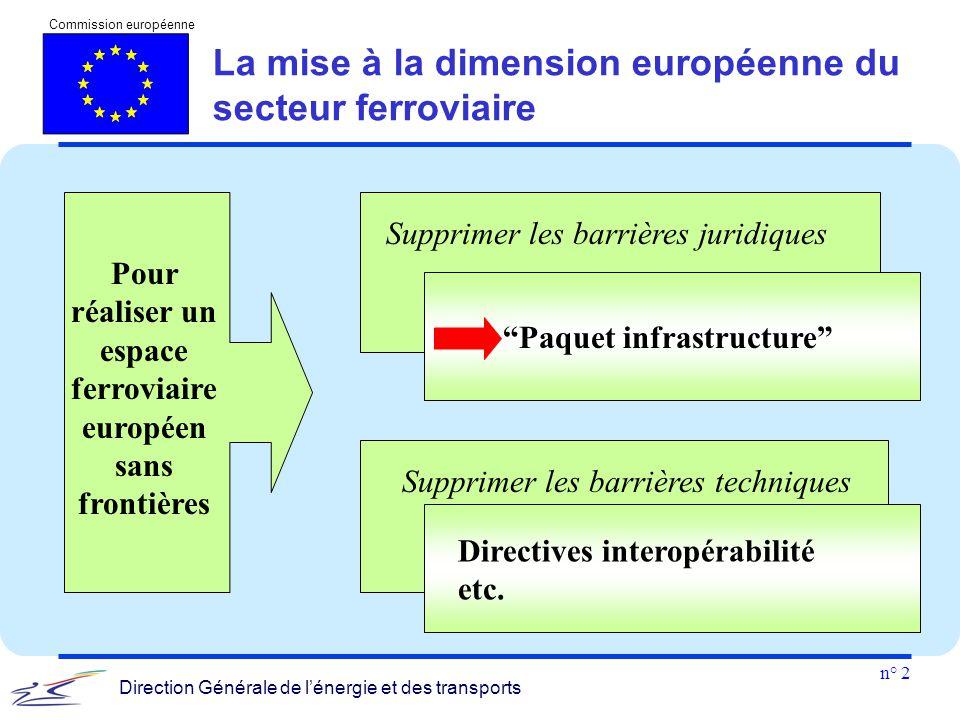 n° 2 Commission européenne Direction Générale de l'énergie et des transports Pour réaliser un espace ferroviaire européen sans frontières Supprimer le