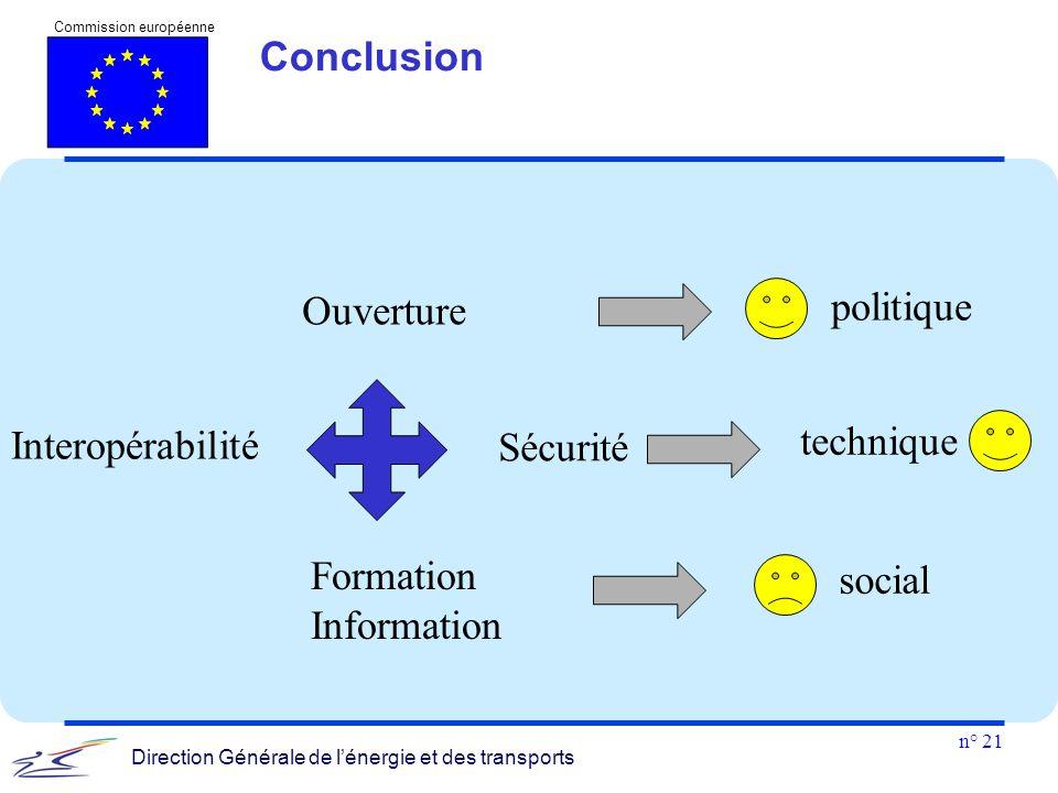 n° 21 Commission européenne Direction Générale de l'énergie et des transports Conclusion Ouverture Interopérabilité Sécurité Formation Information pol