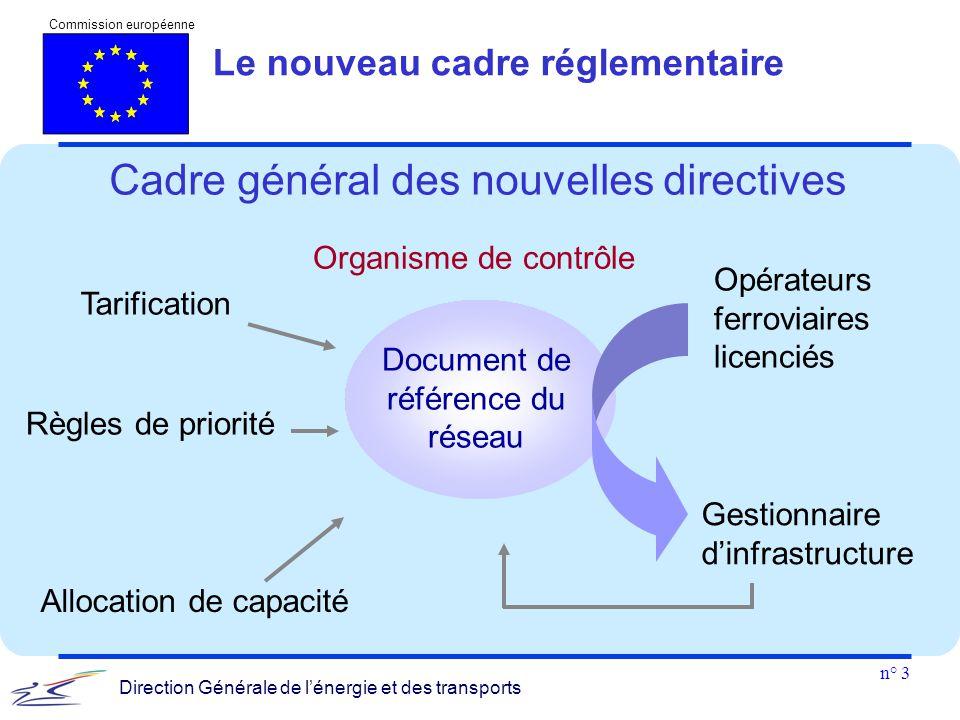 n° 3 Commission européenne Direction Générale de l'énergie et des transports Document de référence du réseau Tarification Cadre général des nouvelles