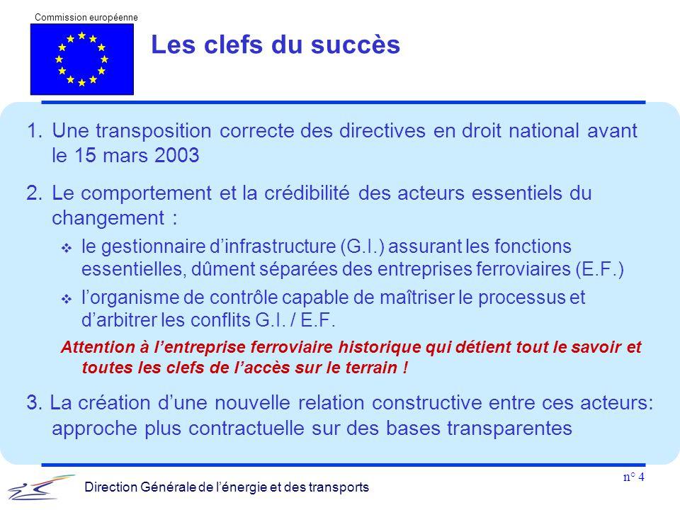 n° 4 Commission européenne Direction Générale de l'énergie et des transports 1.Une transposition correcte des directives en droit national avant le 15
