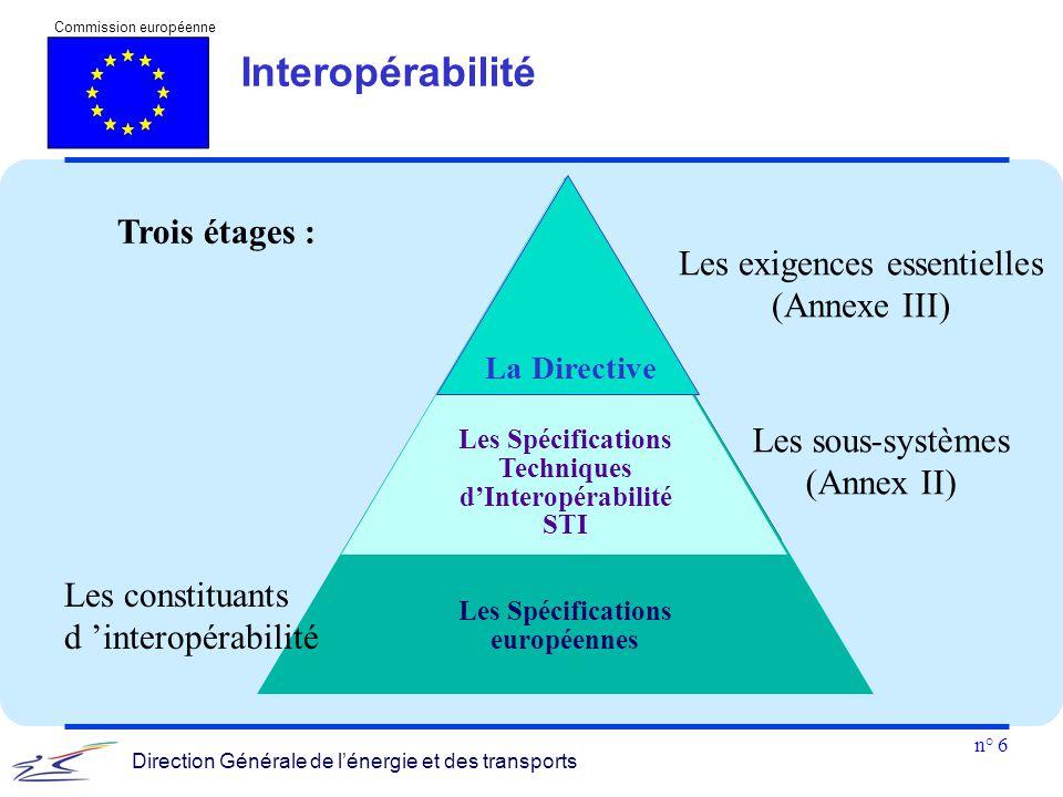 n° 6 Commission européenne Direction Générale de l'énergie et des transports Les Spécifications européennes Les Spécifications Techniques d'Interopéra