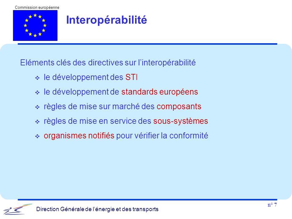 n° 7 Commission européenne Direction Générale de l'énergie et des transports Interopérabilité Eléments clés des directives sur l'interopérabilité  le