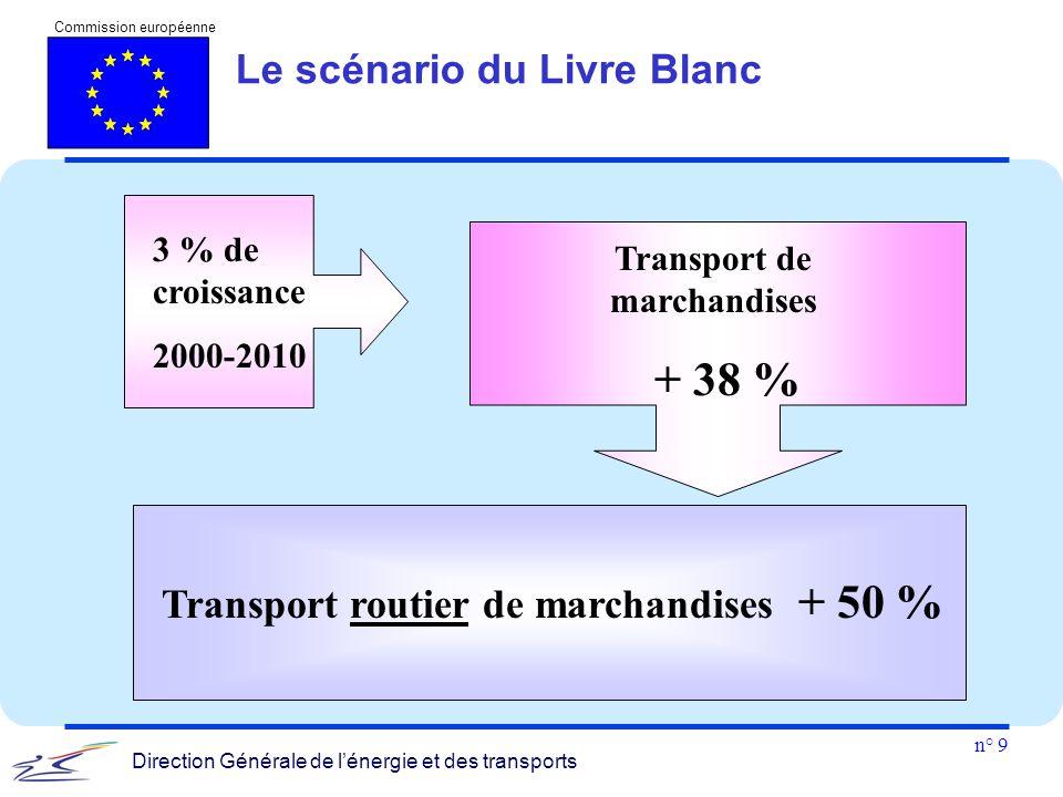n° 9 Commission européenne Direction Générale de l'énergie et des transports 3 % de croissance 2000-2010 Transport de marchandises + 38 % Transport ro