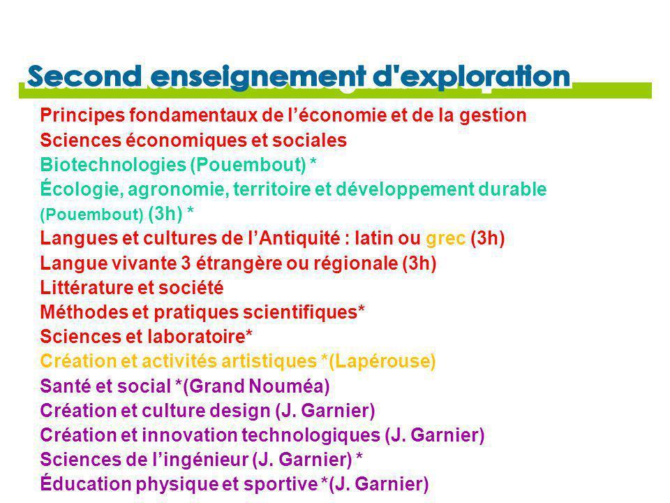 Principes fondamentaux de l'économie et de la gestion Sciences économiques et sociales Biotechnologies (Pouembout) * Écologie, agronomie, territoire e