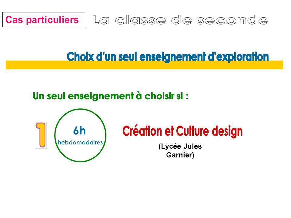 6h hebdomadaires (Lycée Jules Garnier) Cas particuliers