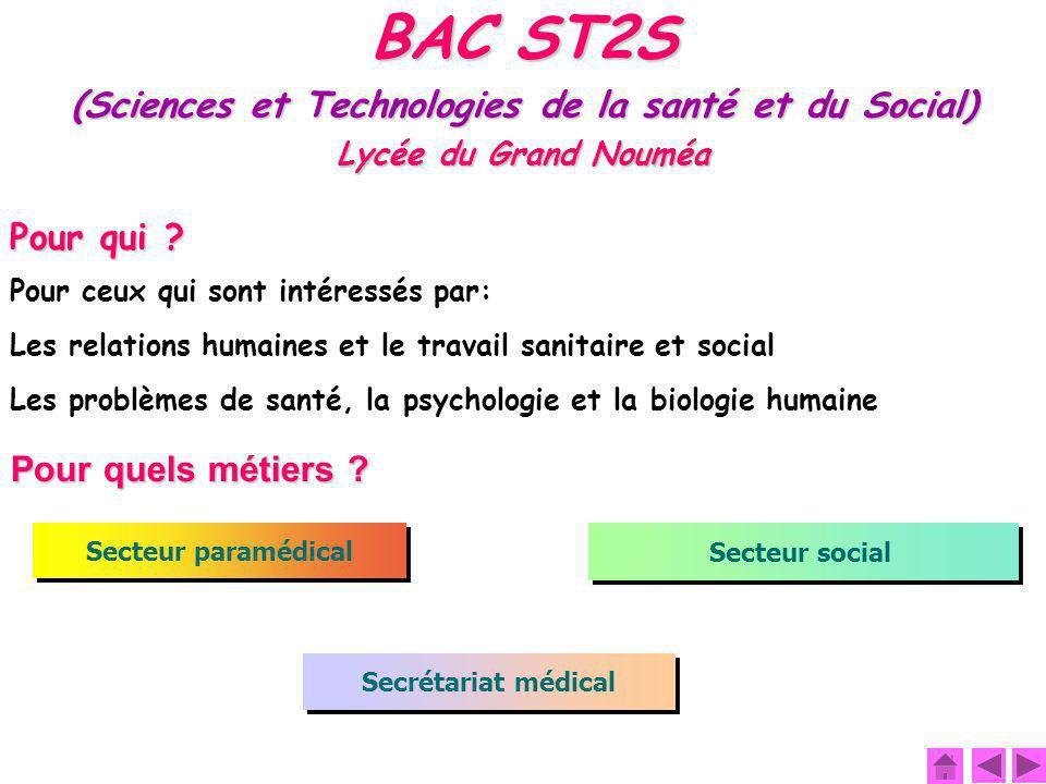BAC ST2S (Sciences et Technologies de la santé et du Social)  Lycée du Grand Nouméa Pour qui ? Pour ceux qui sont intéressés par: Les relations humai