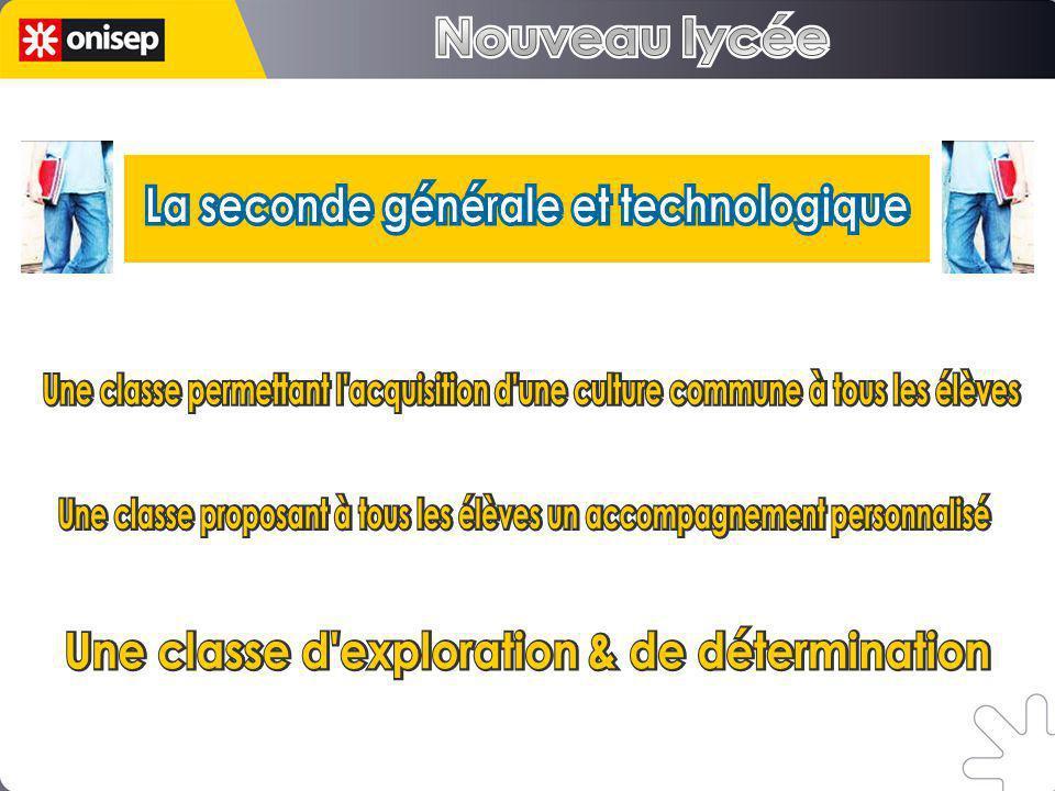 BAC STAV (Sciences et Technologies de l Agronomie et du Vivant)  Lycée Agricole de Pouembout Pour qui .