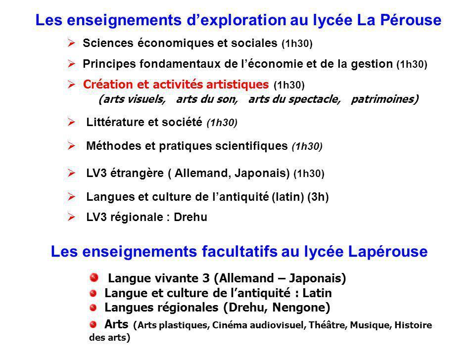 Les enseignements facultatifs au lycée Lapérouse  Sciences économiques et sociales (1h30)  Principes fondamentaux de l'économie et de la gestion (1h