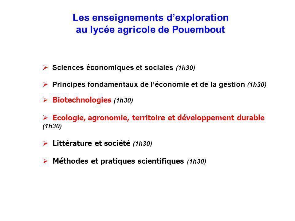  Sciences économiques et sociales (1h30)  Principes fondamentaux de l'économie et de la gestion (1h30)  Biotechnologies (1h30)  Ecologie, agronomi