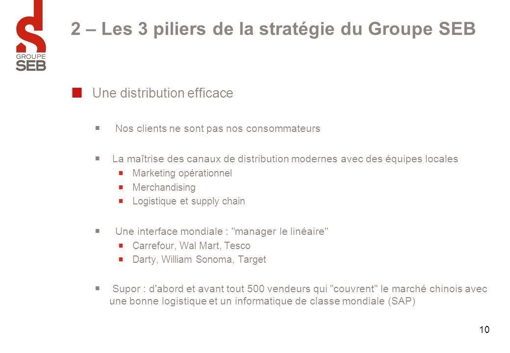 10 2 – Les 3 piliers de la stratégie du Groupe SEB Une distribution efficace  Nos clients ne sont pas nos consommateurs  La maîtrise des canaux de d