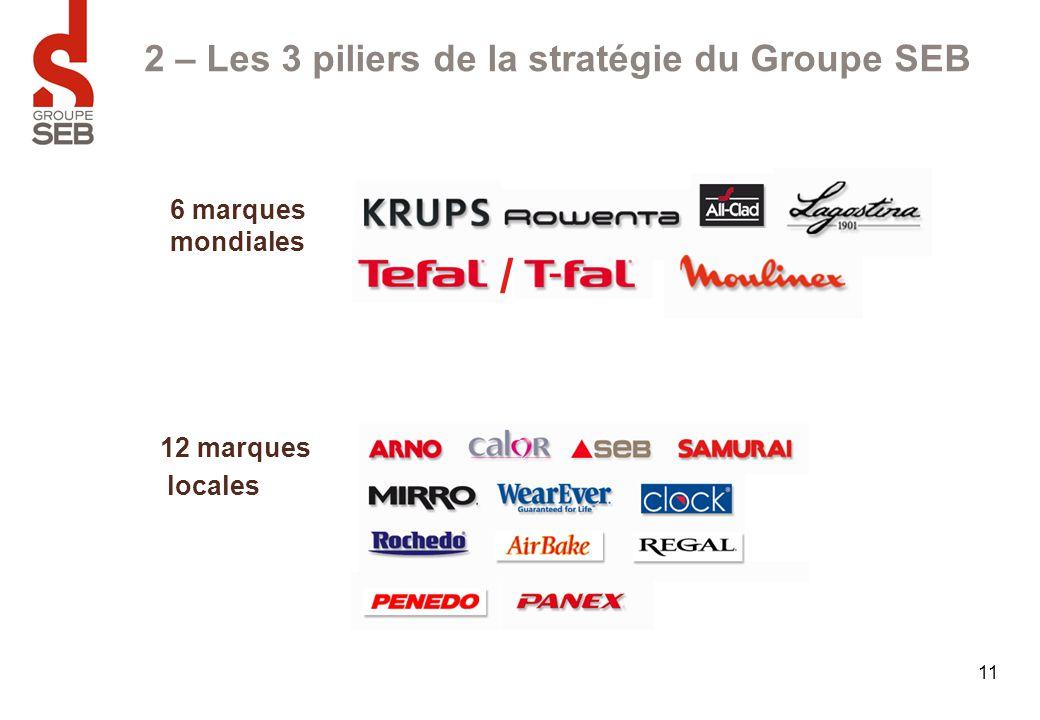 11 2 – Les 3 piliers de la stratégie du Groupe SEB 6 marques mondiales 12 marques locales /