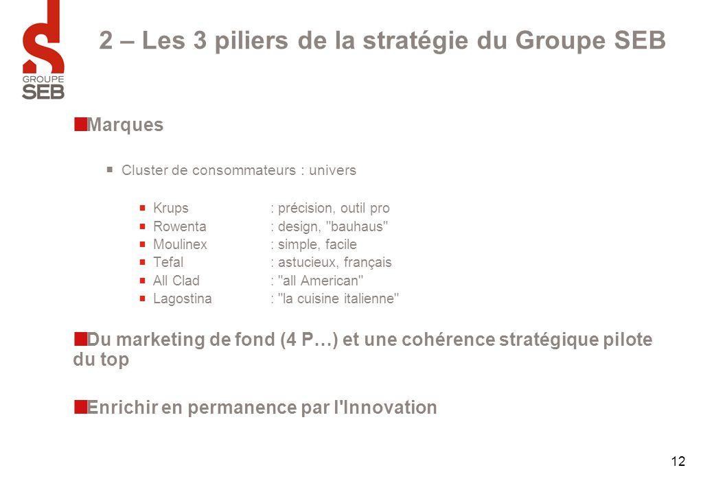 12 2 – Les 3 piliers de la stratégie du Groupe SEB Marques  Cluster de consommateurs : univers  Krups : précision, outil pro  Rowenta: design,