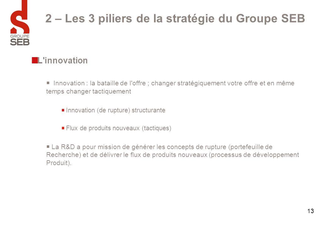 13 2 – Les 3 piliers de la stratégie du Groupe SEB L'innovation  Innovation : la bataille de l'offre ; changer stratégiquement votre offre et en même