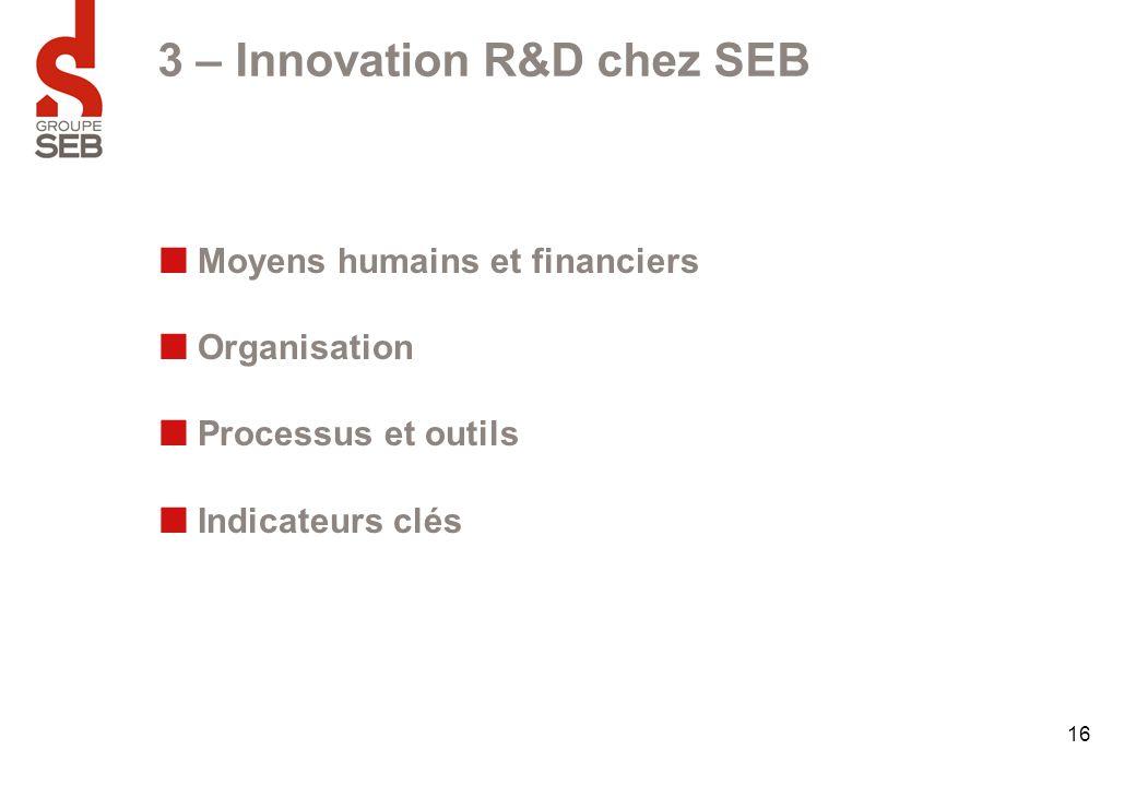 16 3 – Innovation R&D chez SEB Moyens humains et financiers Organisation Processus et outils Indicateurs clés