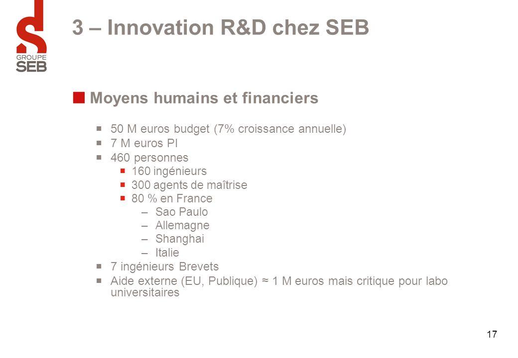 17 3 – Innovation R&D chez SEB Moyens humains et financiers  50 M euros budget (7% croissance annuelle)  7 M euros PI  460 personnes  160 ingénieu