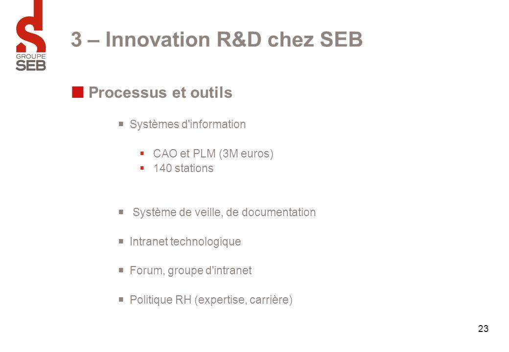 23 3 – Innovation R&D chez SEB Processus et outils  Systèmes d'information  CAO et PLM (3M euros)  140 stations  Système de veille, de documentati