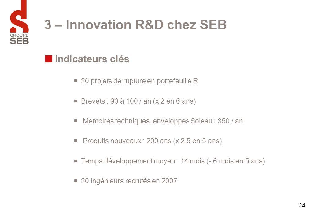 24 3 – Innovation R&D chez SEB Indicateurs clés  20 projets de rupture en portefeuille R  Brevets : 90 à 100 / an (x 2 en 6 ans)  Mémoires techniqu