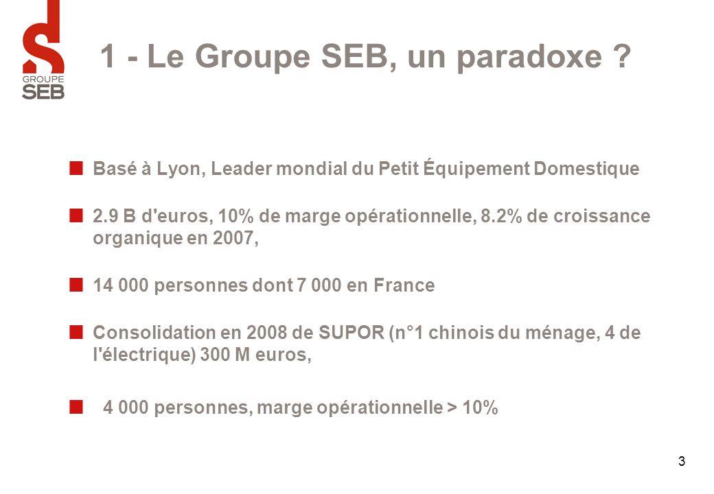 3 1 - Le Groupe SEB, un paradoxe ? Basé à Lyon, Leader mondial du Petit Équipement Domestique 2.9 B d'euros, 10% de marge opérationnelle, 8.2% de croi