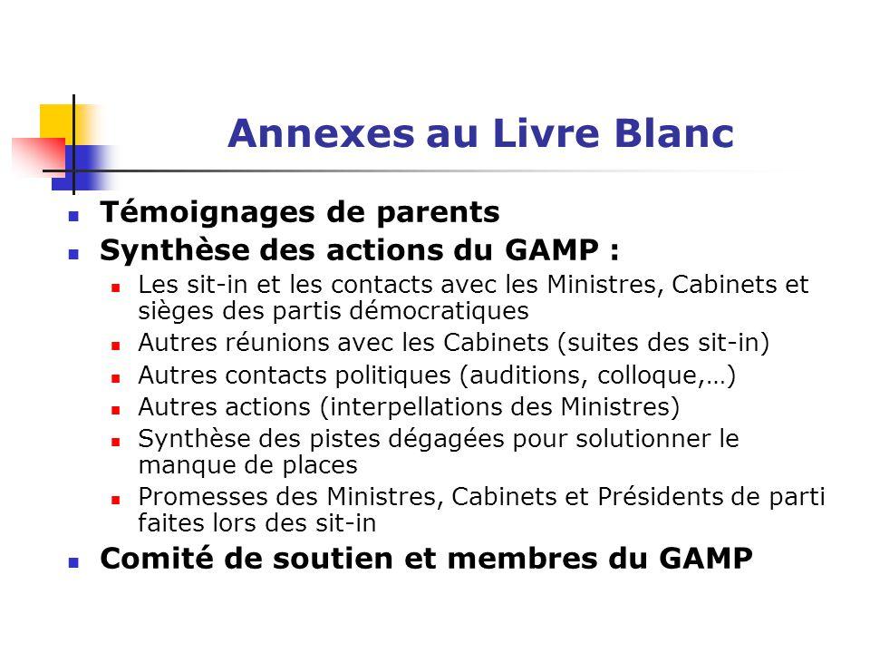 Annexes au Livre Blanc Témoignages de parents Synthèse des actions du GAMP : Les sit-in et les contacts avec les Ministres, Cabinets et sièges des par