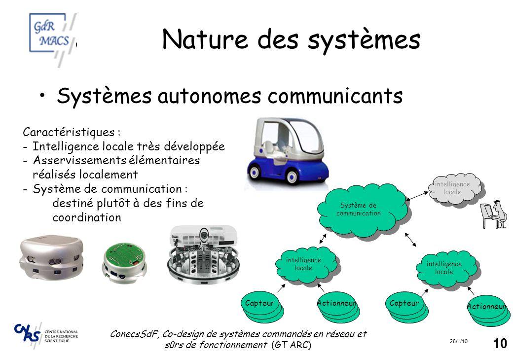 28/1/10 ConecsSdF, Co-design de systèmes commandés en réseau et sûrs de fonctionnement (GT ARC) 10 Nature des systèmes Systèmes autonomes communicants
