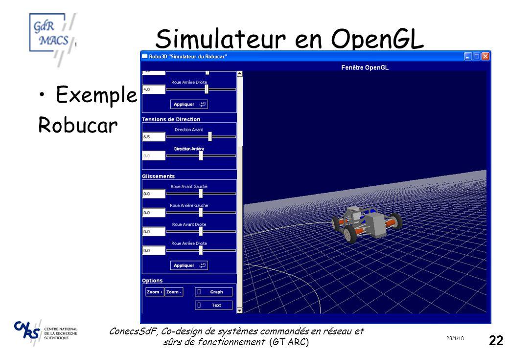 28/1/10 ConecsSdF, Co-design de systèmes commandés en réseau et sûrs de fonctionnement (GT ARC) 22 Simulateur en OpenGL Exemple Robucar