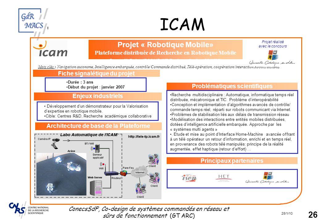 28/1/10 ConecsSdF, Co-design de systèmes commandés en réseau et sûrs de fonctionnement (GT ARC) 26 ICAM Développement d'un démonstrateur pour la Valor