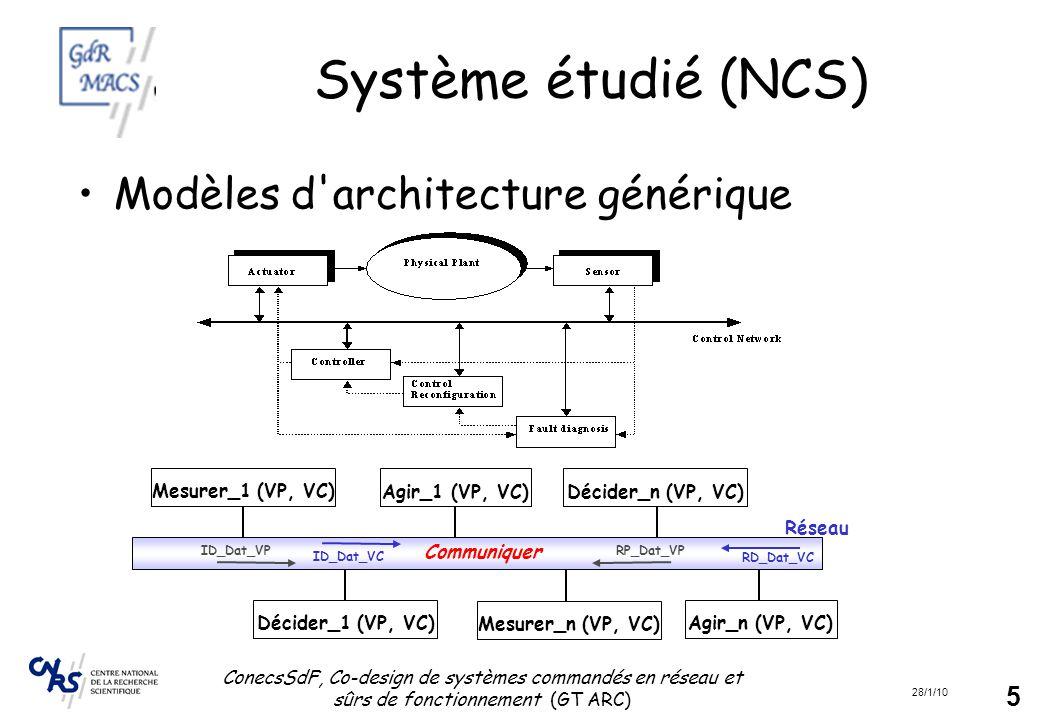 28/1/10 ConecsSdF, Co-design de systèmes commandés en réseau et sûrs de fonctionnement (GT ARC) 5 Système étudié (NCS) Modèles d'architecture génériqu