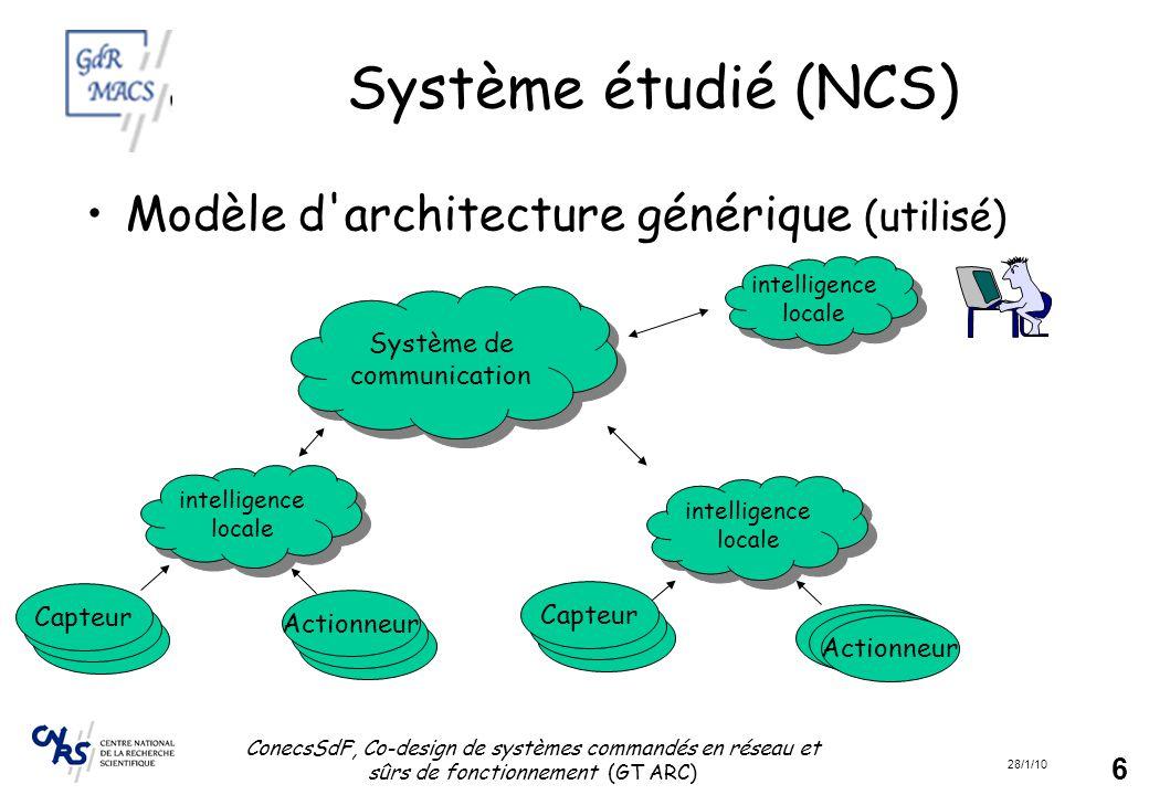 28/1/10 ConecsSdF, Co-design de systèmes commandés en réseau et sûrs de fonctionnement (GT ARC) 7 Système étudié (NCS) Système de communication hiérarchique Source : http://www.iutnb.uhp-nancy.fr Sys de com.