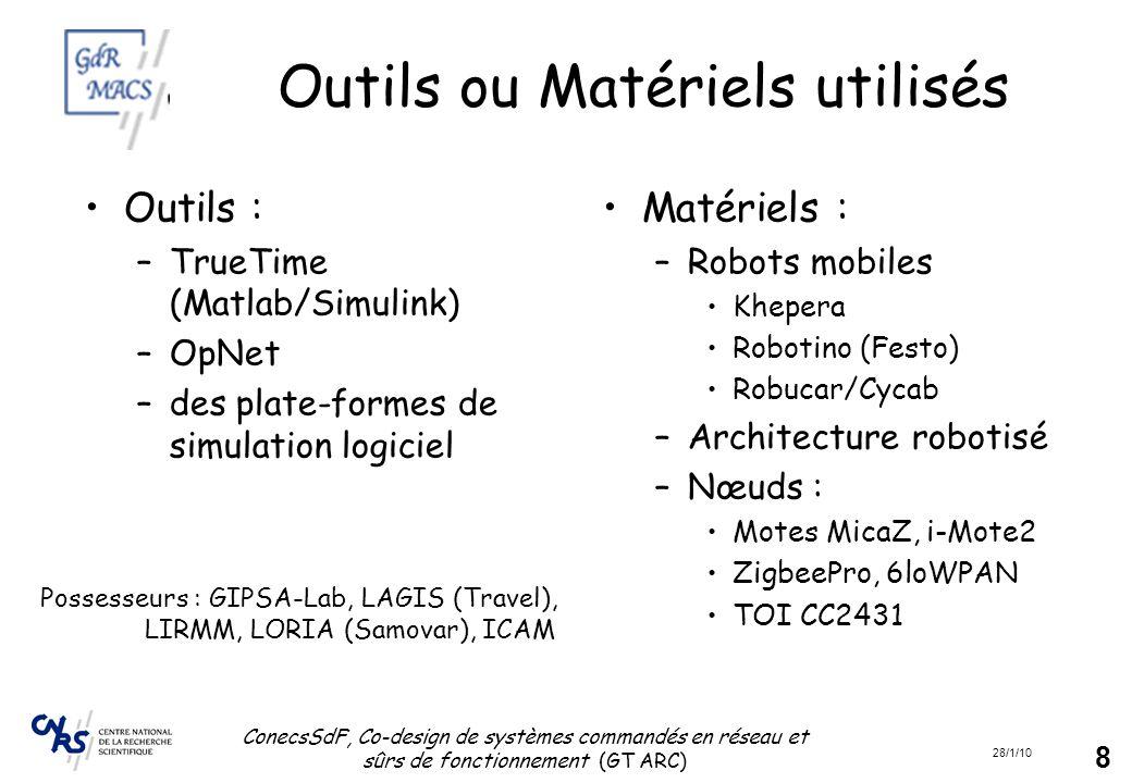 28/1/10 ConecsSdF, Co-design de systèmes commandés en réseau et sûrs de fonctionnement (GT ARC) 8 Outils ou Matériels utilisés Outils : –TrueTime (Mat