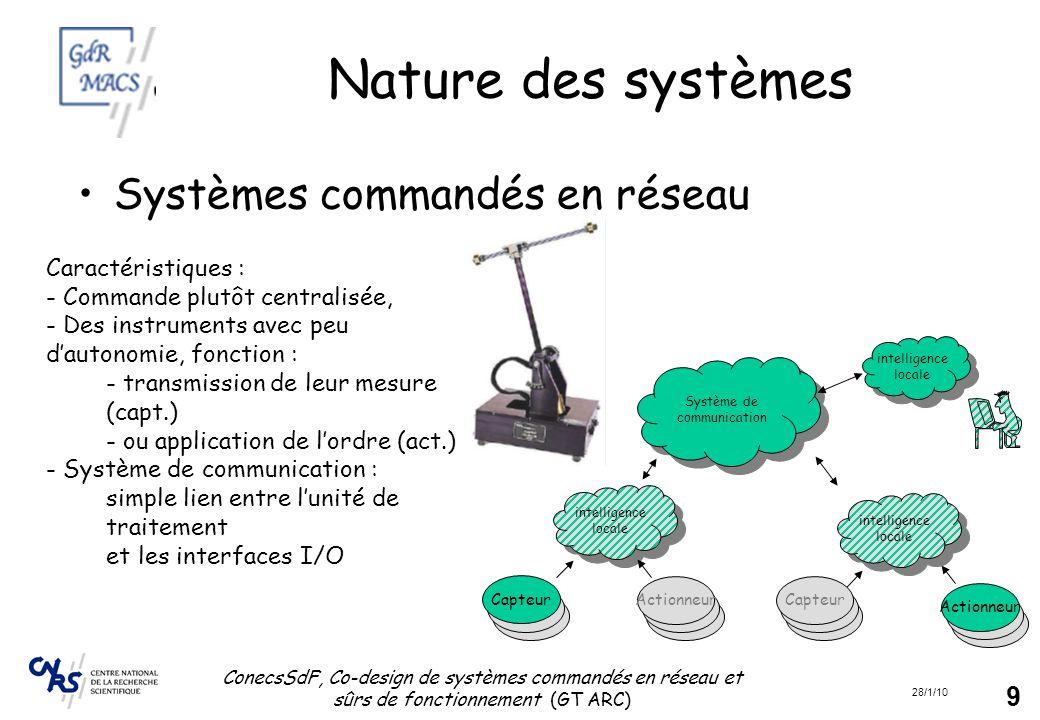 28/1/10 ConecsSdF, Co-design de systèmes commandés en réseau et sûrs de fonctionnement (GT ARC) 9 Nature des systèmes Systèmes commandés en réseau Sys