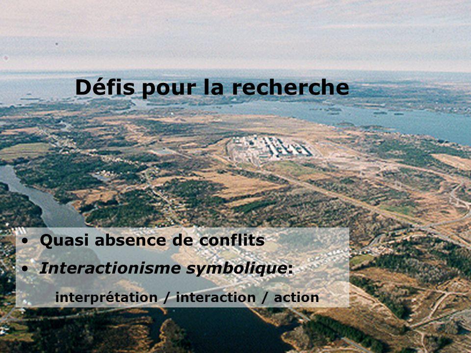 Défis pour la recherche Quasi absence de conflits Interactionisme symbolique: interprétation / interaction / action