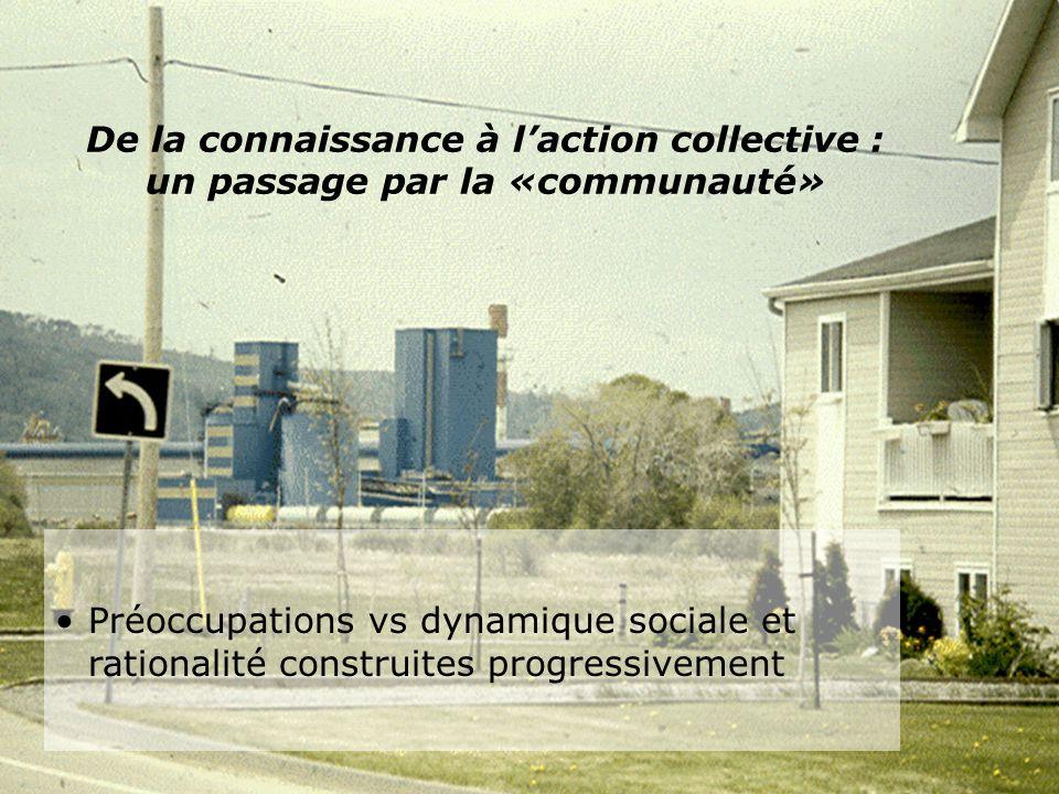 Dynamiques sociales et rationalités Importance des dimensions symboliques Plusieurs facteurs mis en relation et interprétés, processus contextualisé: 1.Dynamique territoriale de développement et place historique de l'activité industrielle 2.Interactions et capacités de gouvernance 3.Impacts sociaux Conclusion