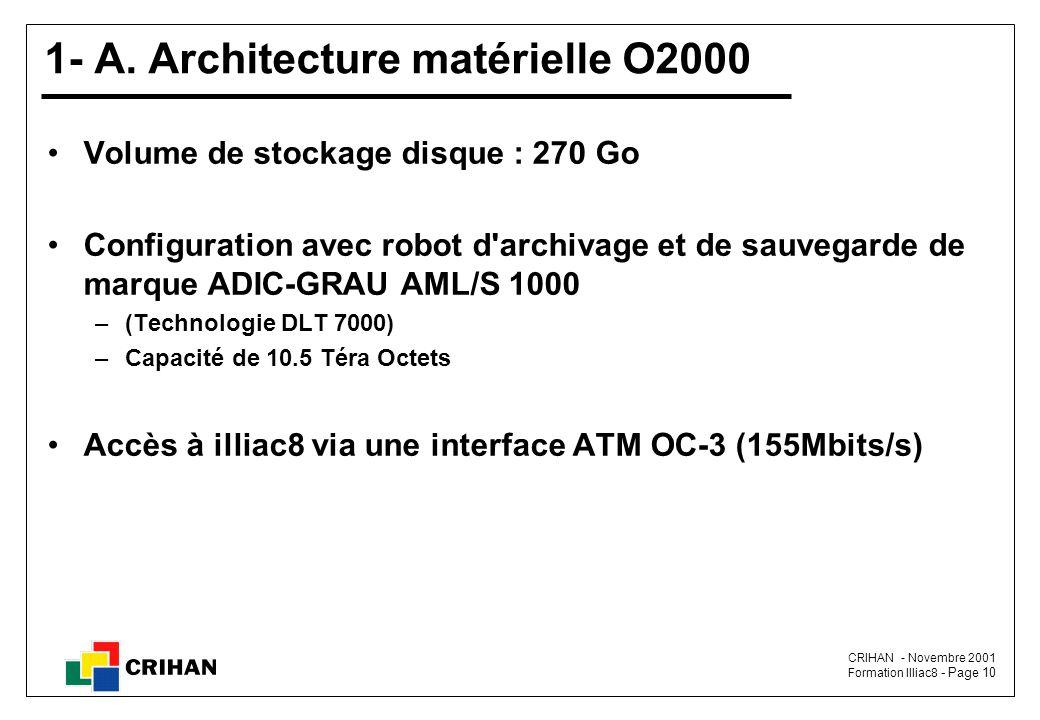 CRIHAN - Novembre 2001 Formation Illiac8 - Page 10 1- A.