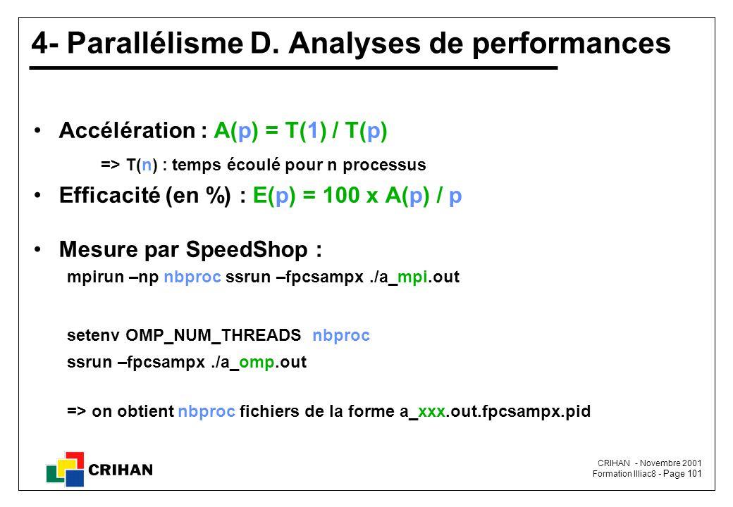 CRIHAN - Novembre 2001 Formation Illiac8 - Page 101 4- Parallélisme D.