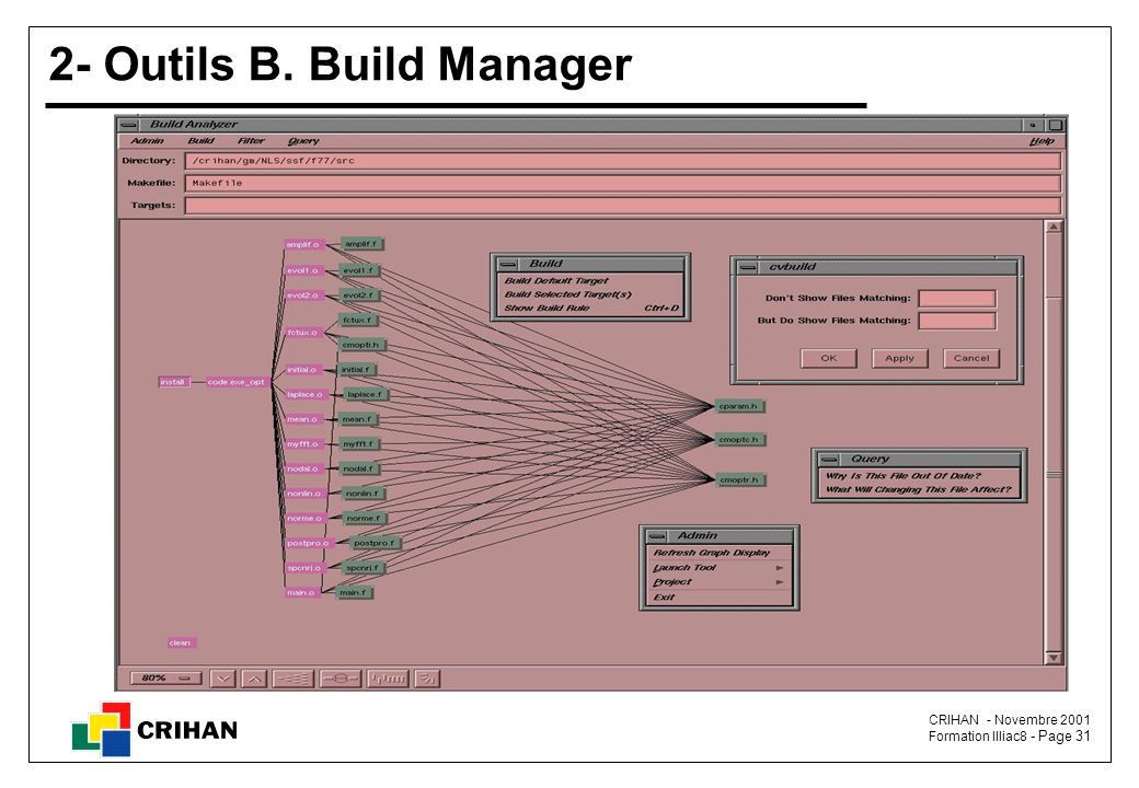CRIHAN - Novembre 2001 Formation Illiac8 - Page 31 2- Outils B. Build Manager