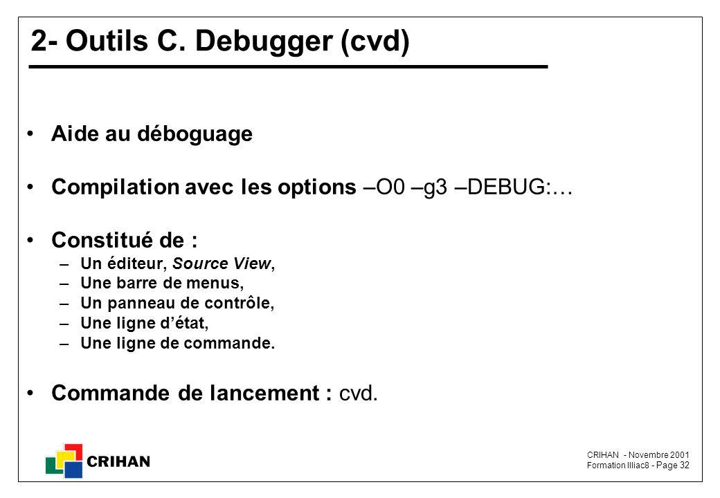 CRIHAN - Novembre 2001 Formation Illiac8 - Page 32 2- Outils C.
