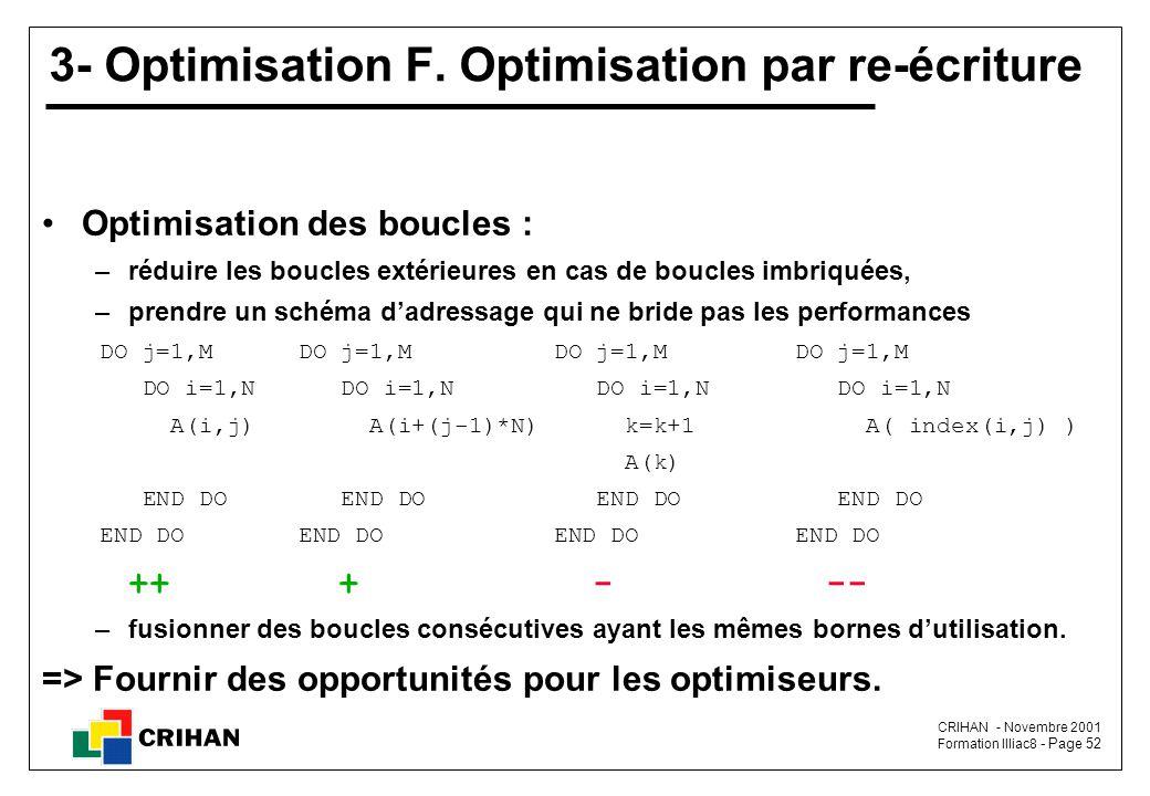 CRIHAN - Novembre 2001 Formation Illiac8 - Page 52 3- Optimisation F.