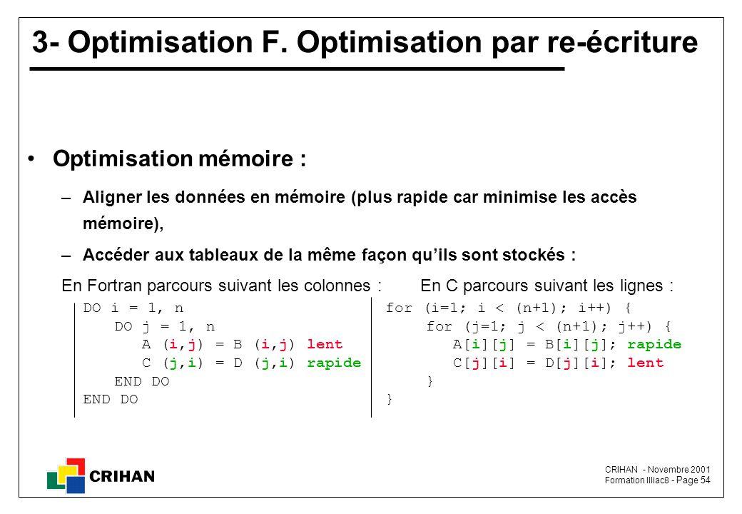 CRIHAN - Novembre 2001 Formation Illiac8 - Page 54 3- Optimisation F.