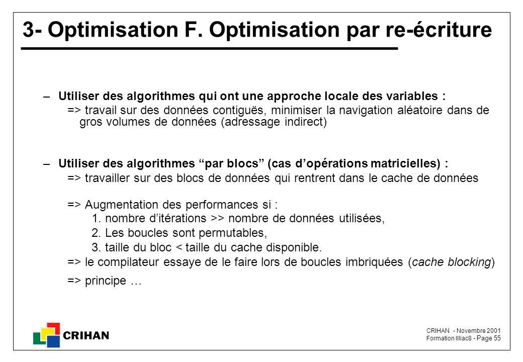 CRIHAN - Novembre 2001 Formation Illiac8 - Page 55 3- Optimisation F.