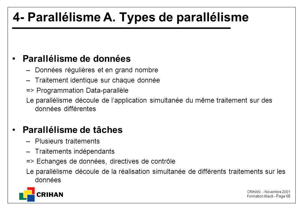 CRIHAN - Novembre 2001 Formation Illiac8 - Page 68 4- Parallélisme A.