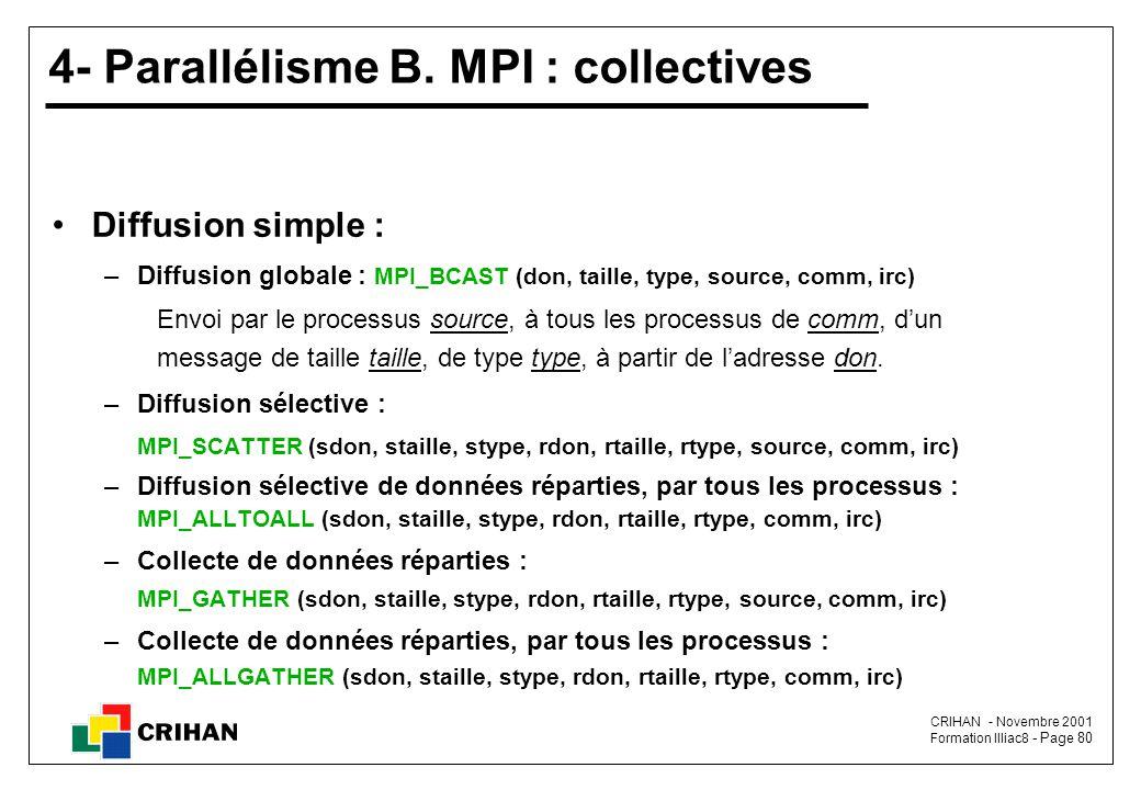 CRIHAN - Novembre 2001 Formation Illiac8 - Page 80 4- Parallélisme B.