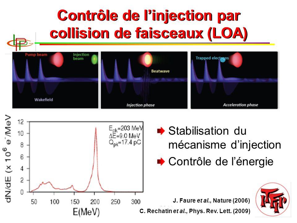 B. Cros, Journées Accélérateurs 2011 12 Contrôle de l'injection par collision de faisceaux (LOA) Stabilisation du mécanisme d'injection Contrôle de l'
