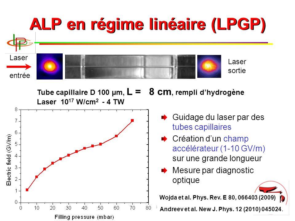 B. Cros, Journées Accélérateurs 2011 13 ALP en régime linéaire (LPGP) Guidage du laser par des tubes capillaires Création d'un champ accélérateur (1-1