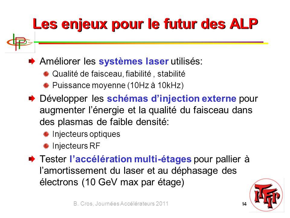 B. Cros, Journées Accélérateurs 2011 14 Les enjeux pour le futur des ALP Améliorer les systèmes laser utilisés: Qualité de faisceau, fiabilité, stabil