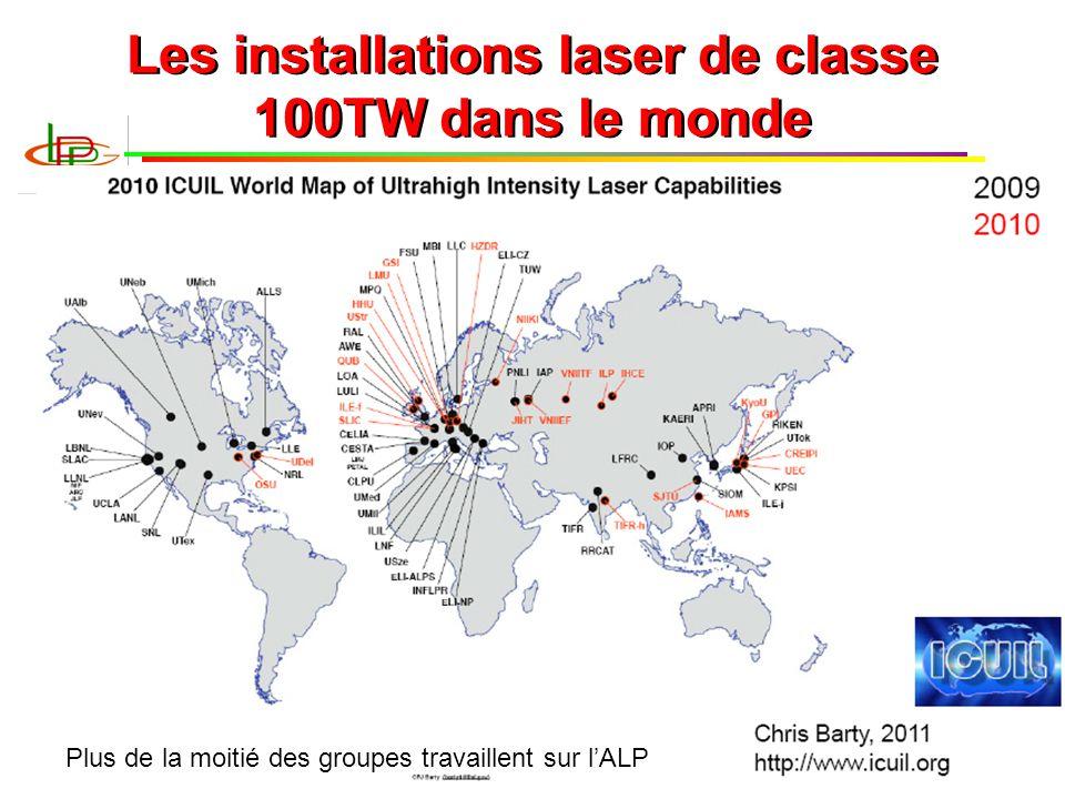 B. Cros, Journées Accélérateurs 2011 4 Les installations laser de classe 100TW dans le monde Plus de la moitié des groupes travaillent sur l'ALP