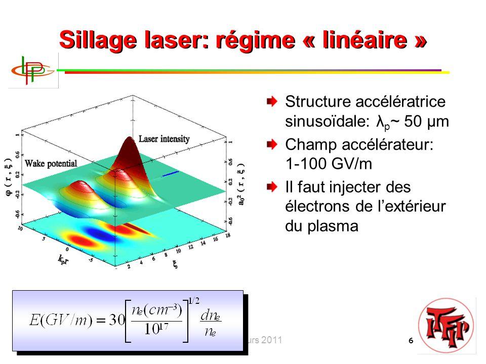 B. Cros, Journées Accélérateurs 2011 6 Sillage laser: régime « linéaire » Structure accélératrice sinusoïdale: λ p ~ 50 µm Champ accélérateur: 1-100 G