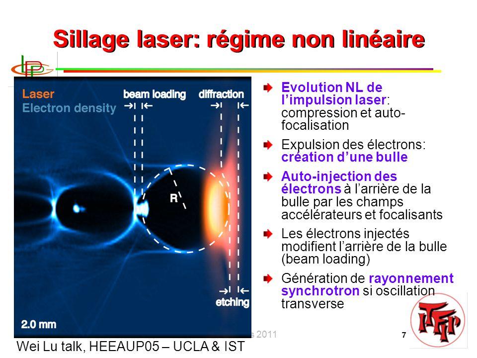 B. Cros, Journées Accélérateurs 2011 7 Sillage laser: régime non linéaire Evolution NL de l'impulsion laser: compression et auto- focalisation Expulsi
