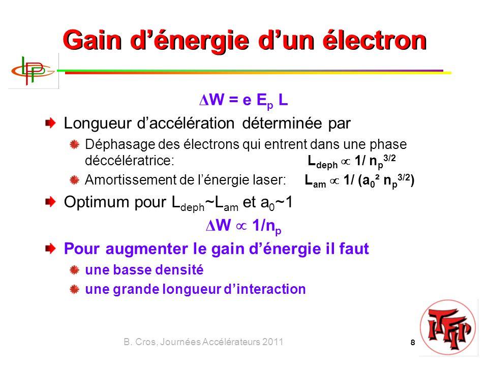 B. Cros, Journées Accélérateurs 2011 8 Gain d'énergie d'un électron Δ W = e E p L Longueur d'accélération déterminée par Déphasage des électrons qui e