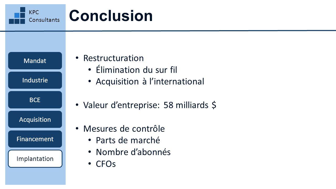 Conclusion KPC Consultants Mandat Industrie BCE Acquisition Financement Implantation Restructuration Élimination du sur fil Acquisition à l'international Valeur d'entreprise: 58 milliards $ Mesures de contrôle Parts de marché Nombre d'abonnés CFOs