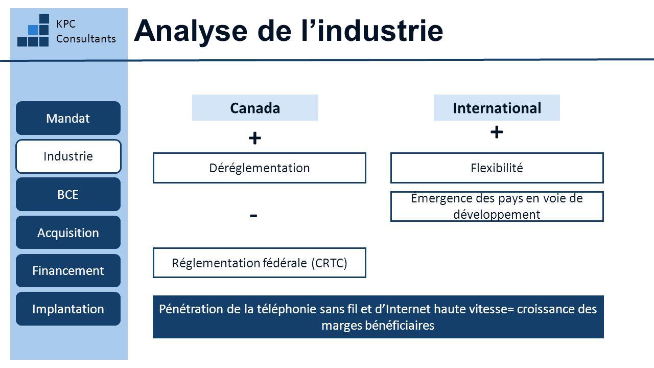 Analyse de l'industrie KPC Consultants Mandat Industrie BCE Acquisition Financement Implantation Canada Déréglementation International Réglementation fédérale (CRTC) Flexibilité Émergence des pays en voie de développement Pénétration de la téléphonie sans fil et d'Internet haute vitesse= croissance des marges bénéficiaires + + -